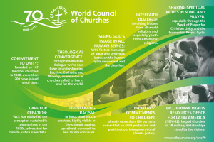"WCC-70th-Infographic-A5 v2 <span class=""fotografFotoText"">(Foto:&nbsp;wcc)</span><div class='url' style='display:none;'>/</div><div class='dom' style='display:none;'>rkmg.ch/</div><div class='aid' style='display:none;'>638</div><div class='bid' style='display:none;'>7574</div><div class='usr' style='display:none;'>3</div>"